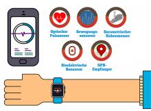 Illustration Sensoren im Fitness-Tracker © www.wearables-guide.de