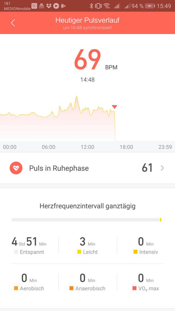 Mi Fit App Mein Pulsverlauf