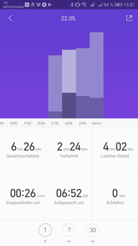 Schlafüberwachung Mi Fit App